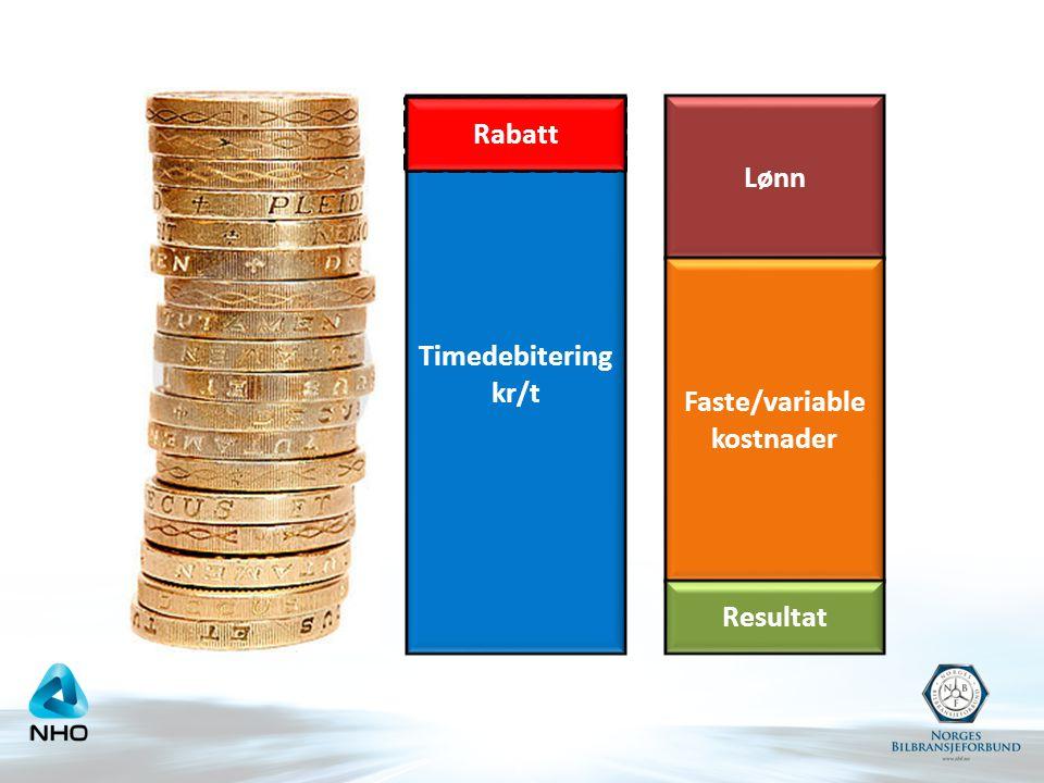 Lønn Faste/variable kostnader Timedebitering kr/t Resultat 10 % 20 % 30 % 40 % 50 % 60 % Finnes det verksteder i Norge som gir mer enn 60 % rabatt???