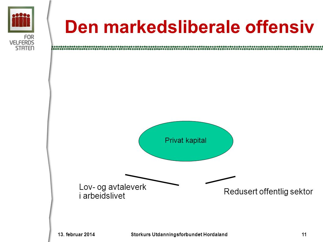 Den markedsliberale offensiv Lov- og avtaleverk i arbeidslivet Redusert offentlig sektor Privat kapital 13. februar 2014 Storkurs Utdanningsforbundet