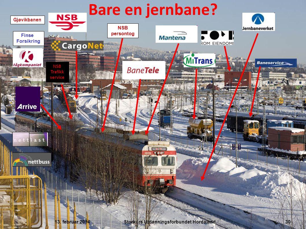 Bare en jernbane? NSB Trafikk service Gjøvikbanen Finse Forsikring NSB persontog 13. februar 2014 30Storkurs Utdanningsforbundet Hordaland