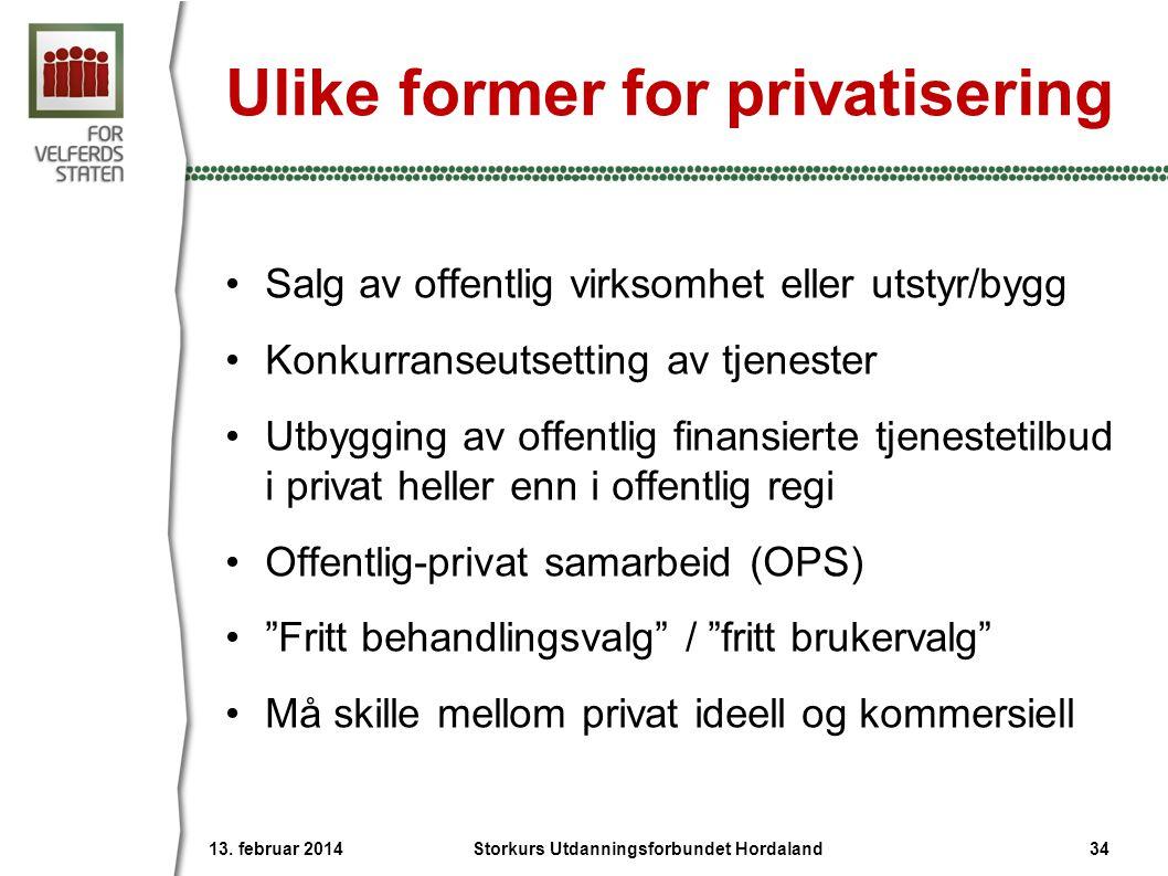 Ulike former for privatisering •Salg av offentlig virksomhet eller utstyr/bygg •Konkurranseutsetting av tjenester •Utbygging av offentlig finansierte