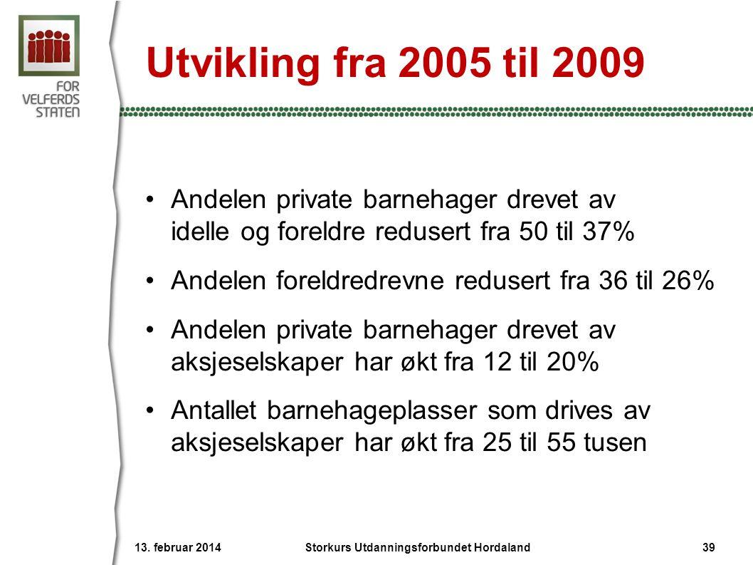 Utvikling fra 2005 til 2009 •Andelen private barnehager drevet av idelle og foreldre redusert fra 50 til 37% •Andelen foreldredrevne redusert fra 36 t