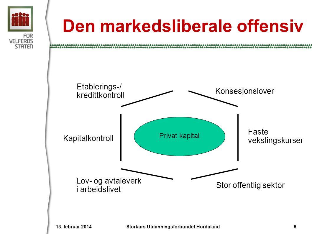 Den markedsliberale offensiv Kapitalkontroll Etablerings-/ kredittkontroll Konsesjonslover Lov- og avtaleverk i arbeidslivet Stor offentlig sektor Privat kapital 13.