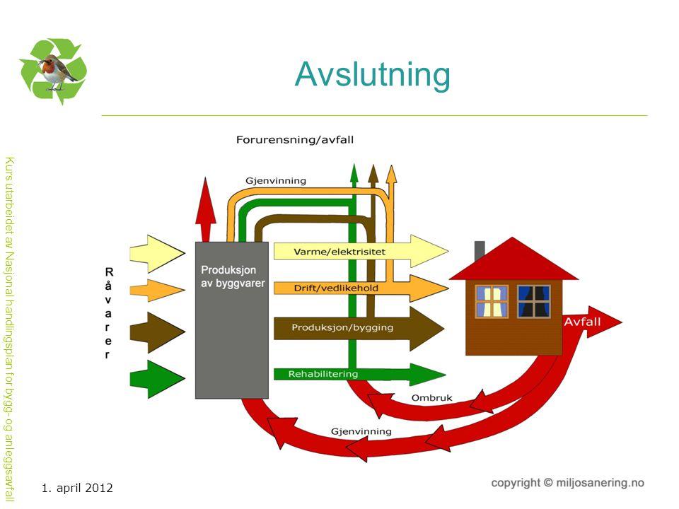 Kurs utarbeidet av Nasjonal handlingsplan for bygg- og anleggsavfall Avslutning 1. april 2012