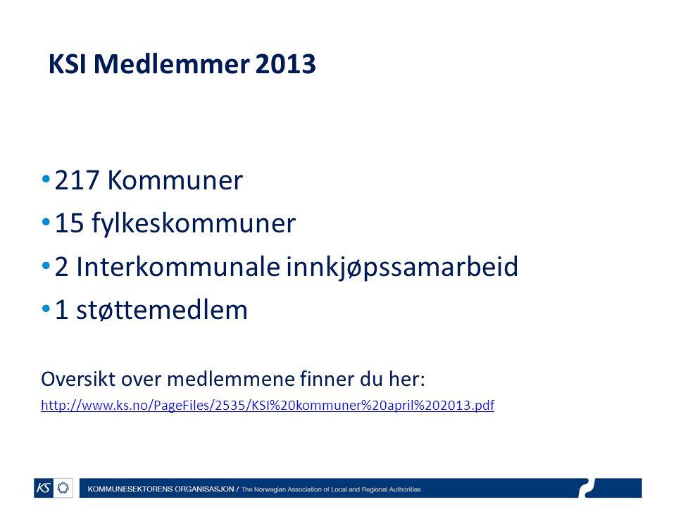 KSI Medlemmer 2013 • 217 Kommuner • 15 fylkeskommuner • 2 Interkommunale innkjøpssamarbeid • 1 støttemedlem Oversikt over medlemmene finner du her: ht
