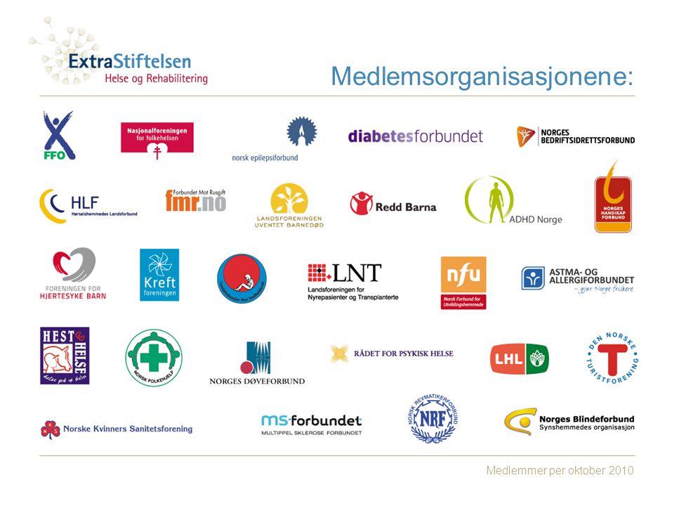 Medlemsorganisasjonene: Medlemmer per oktober 2010