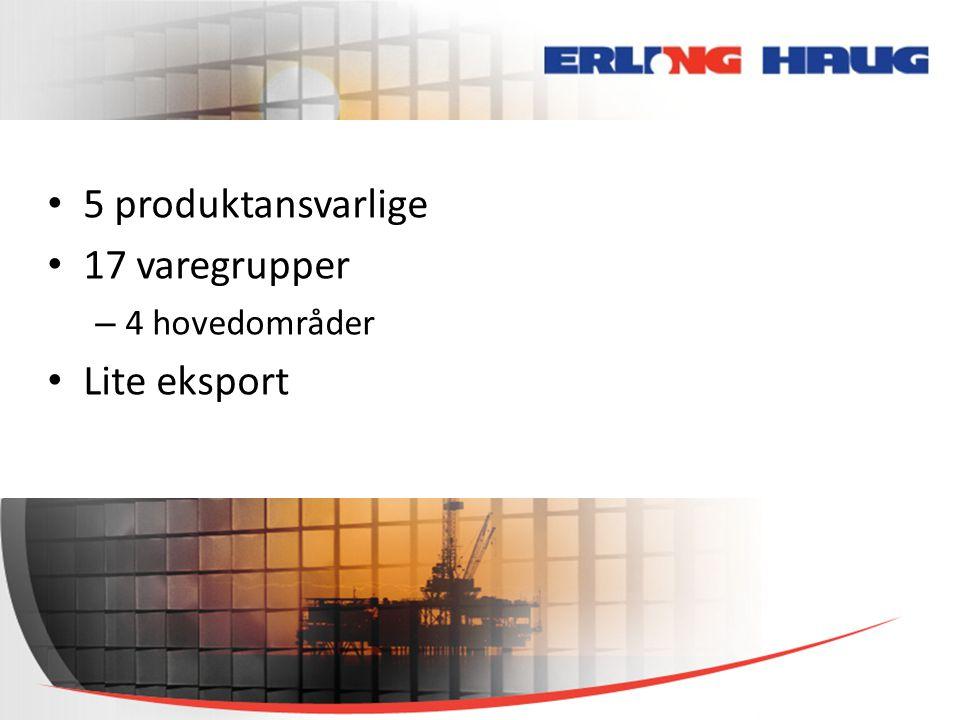 • 5 produktansvarlige • 17 varegrupper – 4 hovedområder • Lite eksport