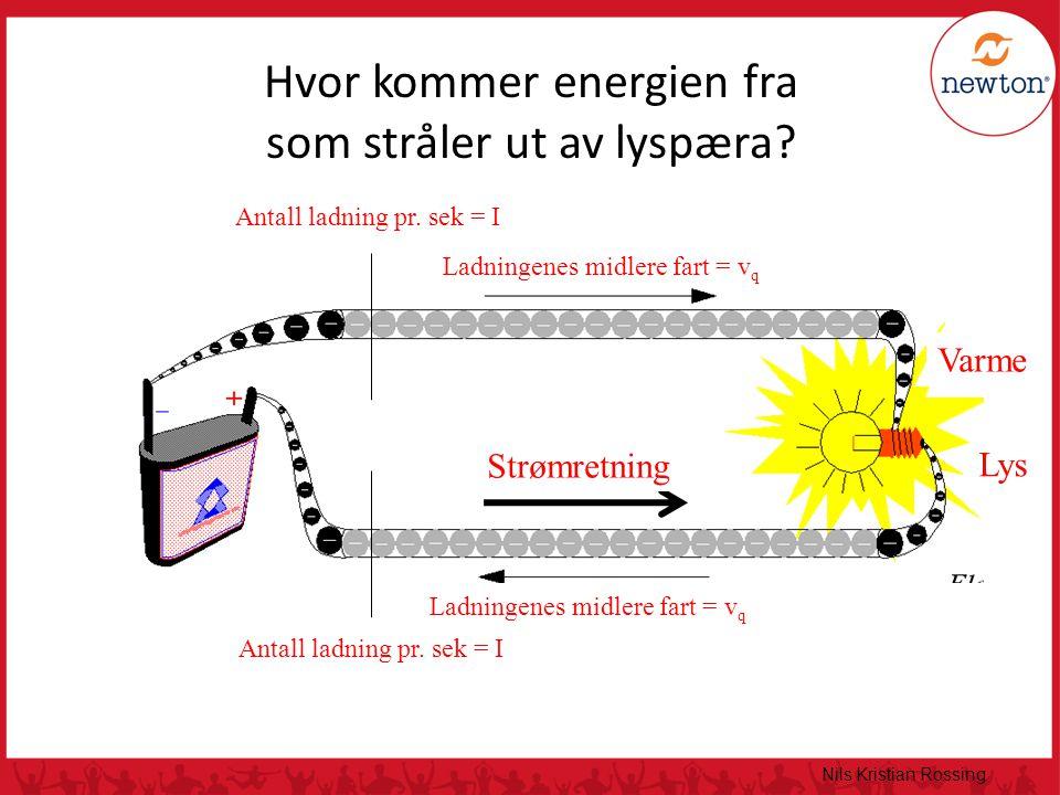 Antall ladning pr. sek = I Ladningenes midlere fart = v q Antall ladning pr. sek = I Ladningenes midlere fart = v q Hvor kommer energien fra som strål