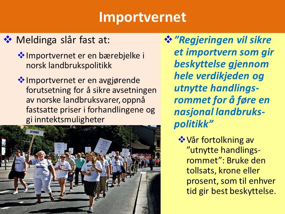 Importvernet  Meldinga slår fast at:  Importvernet er en bærebjelke i norsk landbrukspolitikk  Importvernet er en avgjørende forutsetning for å sik