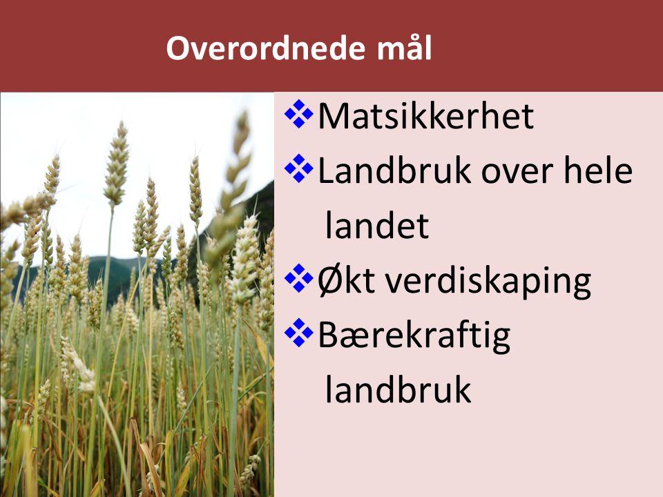 Overordnede mål  Matsikkerhet  Landbruk over hele landet  Økt verdiskaping  Bærekraftig landbruk