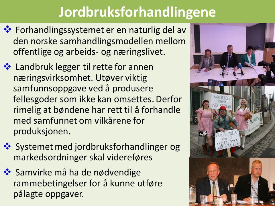 Jordbruksforhandlingene  Forhandlingssystemet er en naturlig del av den norske samhandlingsmodellen mellom offentlige og arbeids- og næringslivet. 