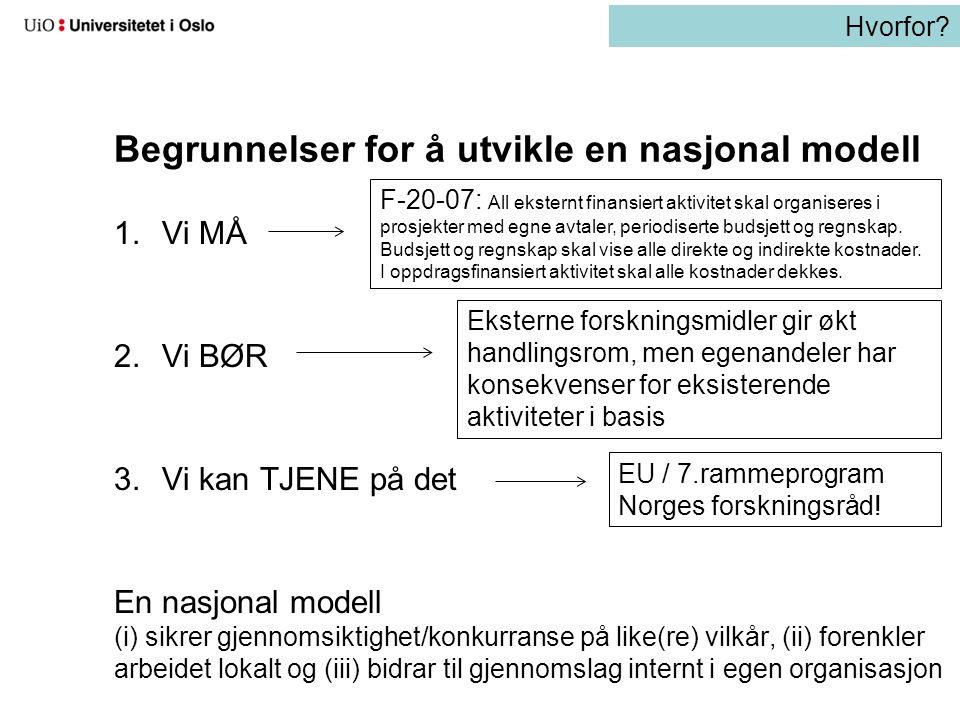 Begrunnelser for å utvikle en nasjonal modell 1.Vi MÅ 2.Vi BØR 3.Vi kan TJENE på det En nasjonal modell (i) sikrer gjennomsiktighet/konkurranse på lik