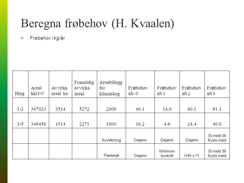 Beregna frøbehov (H.