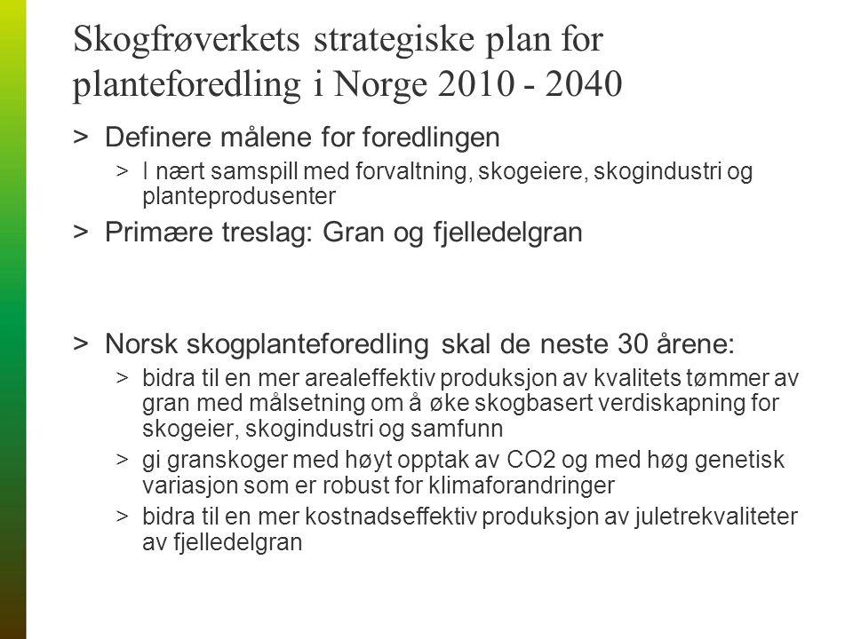 Skogfrøverkets strategiske plan for planteforedling i Norge 2010 - 2040 >Definere målene for foredlingen >I nært samspill med forvaltning, skogeiere, skogindustri og planteprodusenter >Primære treslag: Gran og fjelledelgran >Norsk skogplanteforedling skal de neste 30 årene: >bidra til en mer arealeffektiv produksjon av kvalitets tømmer av gran med målsetning om å øke skogbasert verdiskapning for skogeier, skogindustri og samfunn >gi granskoger med høyt opptak av CO2 og med høg genetisk variasjon som er robust for klimaforandringer >bidra til en mer kostnadseffektiv produksjon av juletrekvaliteter av fjelledelgran