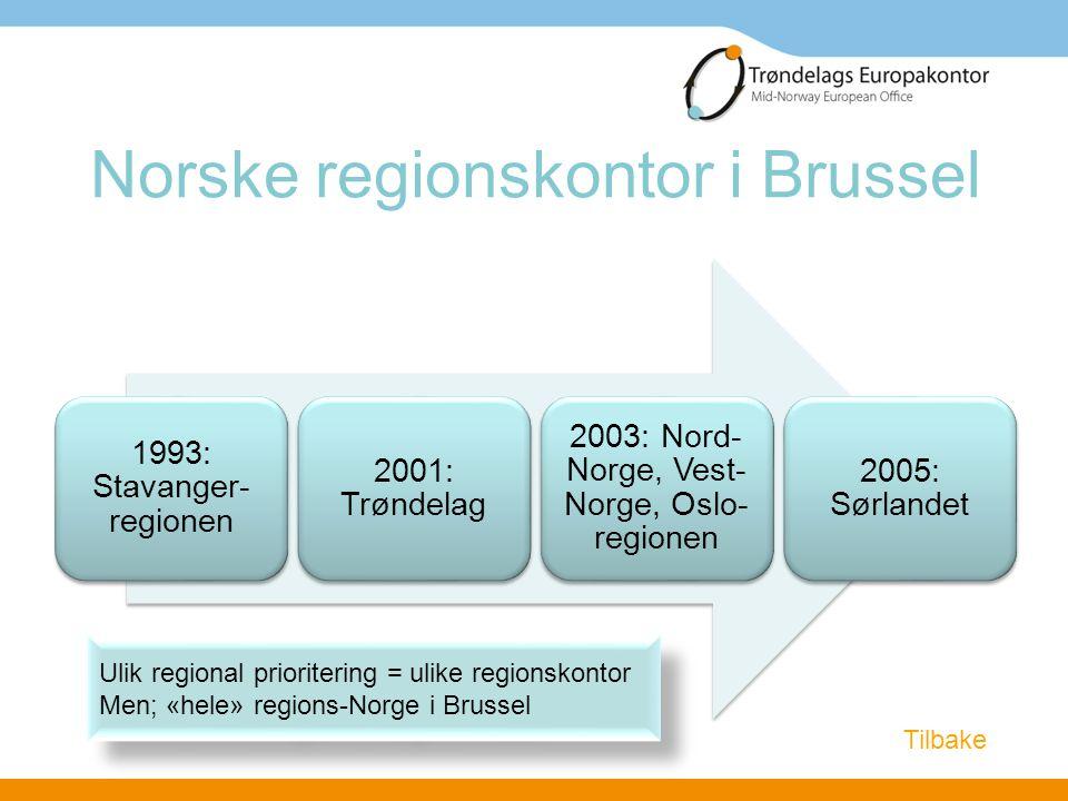 EU-budsjettet 2012 147,2 mrd euro Regionalstøtte** 35,8% Konkurranseevne* 10,0% Landbruk og fiskeri 40,8% Sikkerhet og justis 0,9% Borgerskap* 0.5% Global aktør 6,4% Adm.