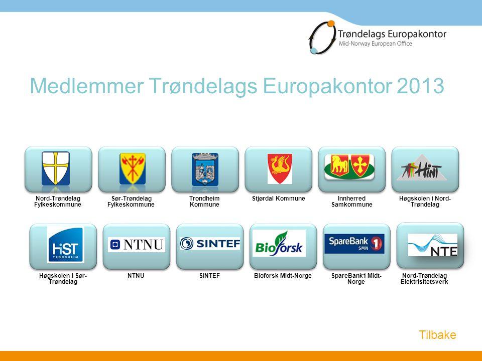 Relevante EU- og EØS-program Tilbake Forskning og utvikling (FP7) Konkurranse- evne og innovasjon (CIP) Livslang læring Andre EU- programmer Norway Grants og EØS- midlene