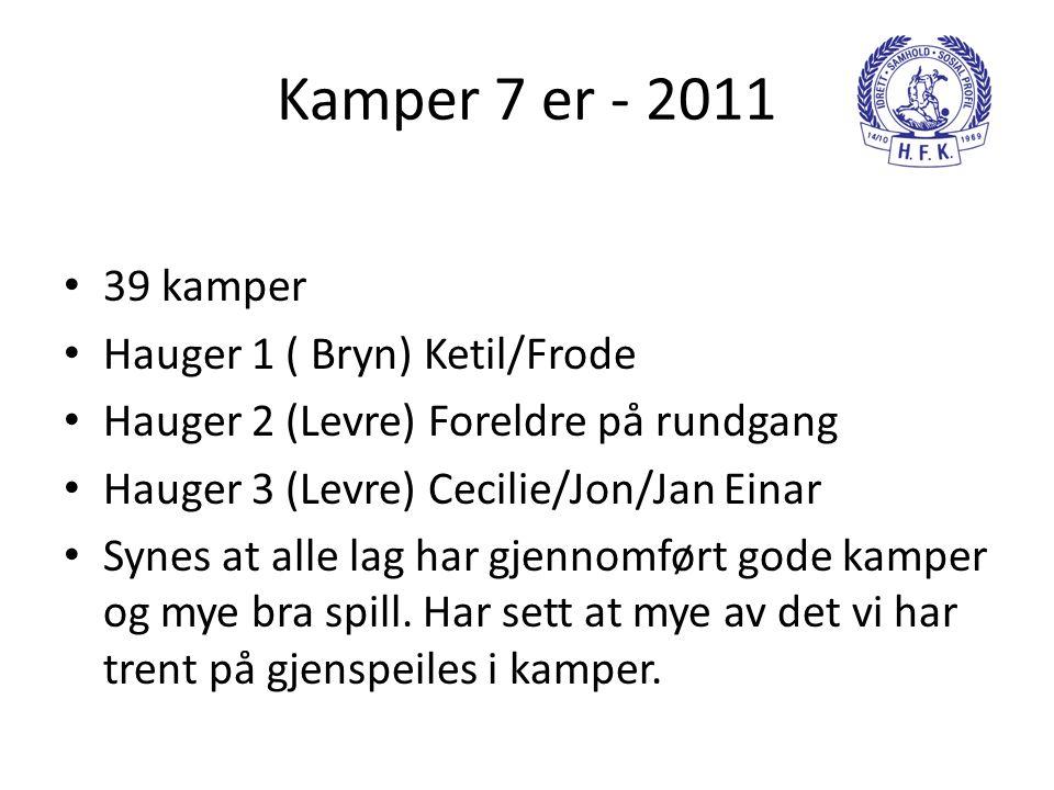 Kamper 7 er - 2011 • 39 kamper • Hauger 1 ( Bryn) Ketil/Frode • Hauger 2 (Levre) Foreldre på rundgang • Hauger 3 (Levre) Cecilie/Jon/Jan Einar • Synes at alle lag har gjennomført gode kamper og mye bra spill.