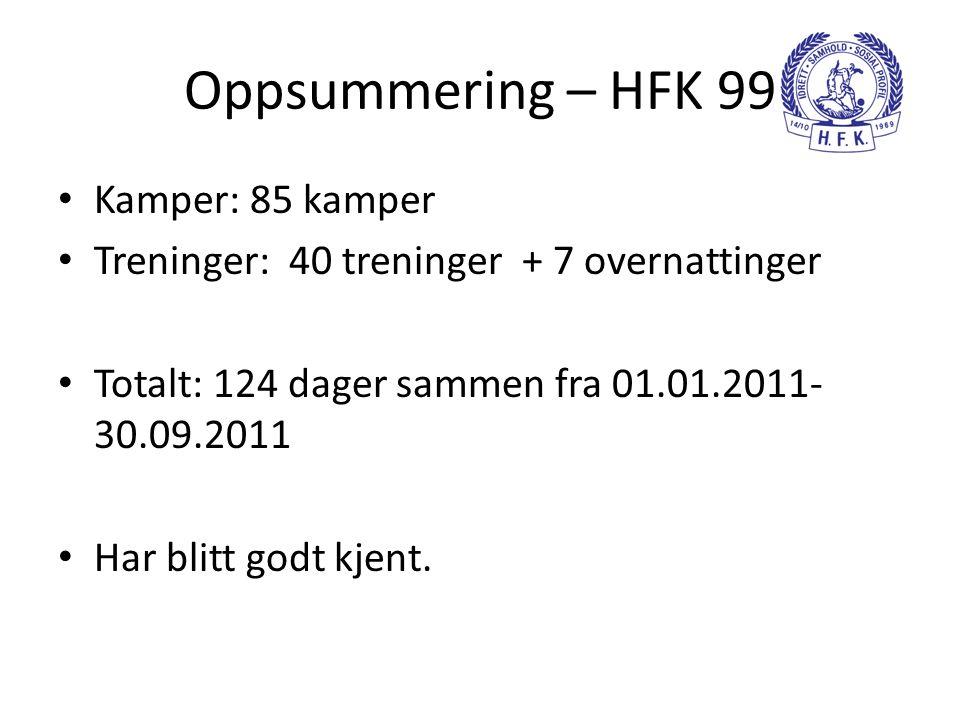 Oppsummering – HFK 99 • Kamper: 85 kamper • Treninger: 40 treninger + 7 overnattinger • Totalt: 124 dager sammen fra 01.01.2011- 30.09.2011 • Har blitt godt kjent.