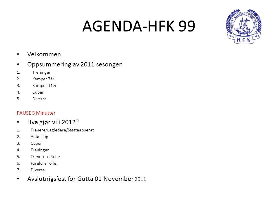 AGENDA-HFK 99 • Velkommen • Oppsummering av 2011 sesongen 1.Treninger 2.Kamper 7èr 3.Kamper 11èr 4.Cuper 5.Diverse PAUSE 5 Minutter • Hva gjør vi i 2012.