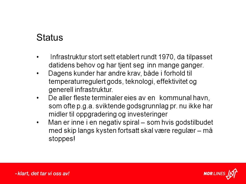 Status • Infrastruktur stort sett etablert rundt 1970, da tilpasset datidens behov og har tjent seg inn mange ganger. • Dagens kunder har andre krav,