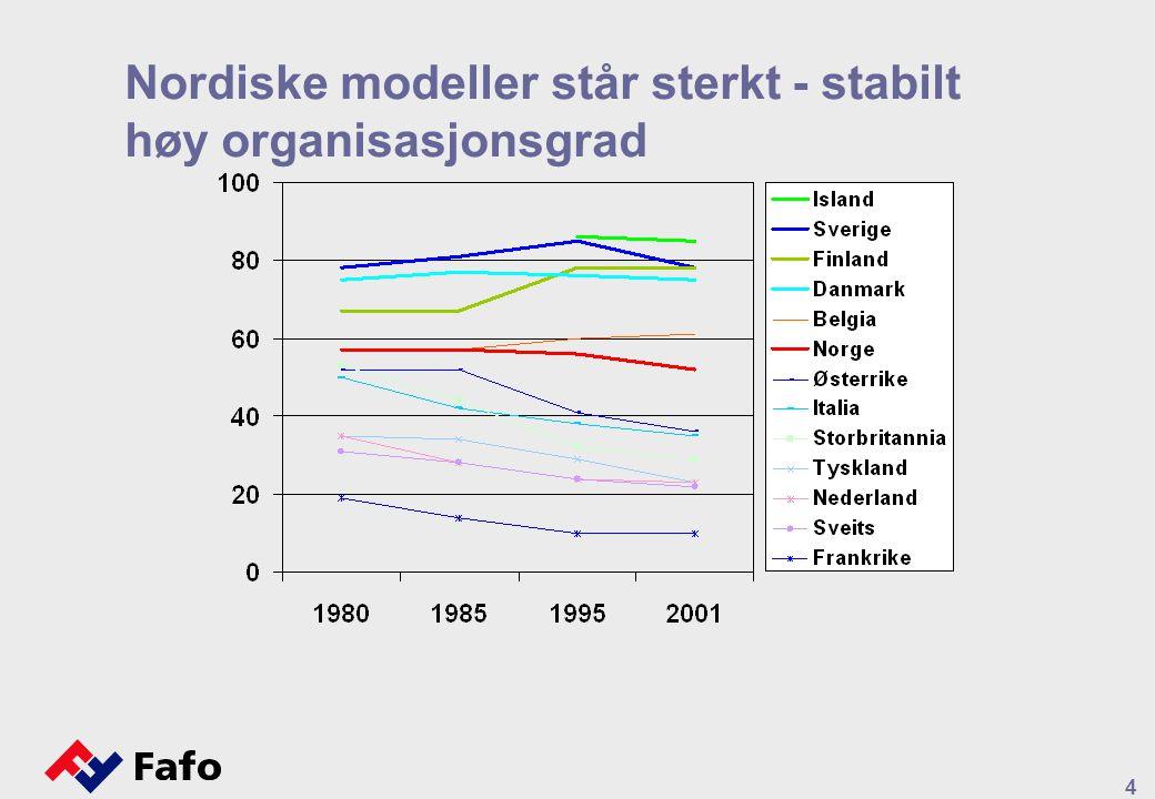 4 Nordiske modeller står sterkt - stabilt høy organisasjonsgrad