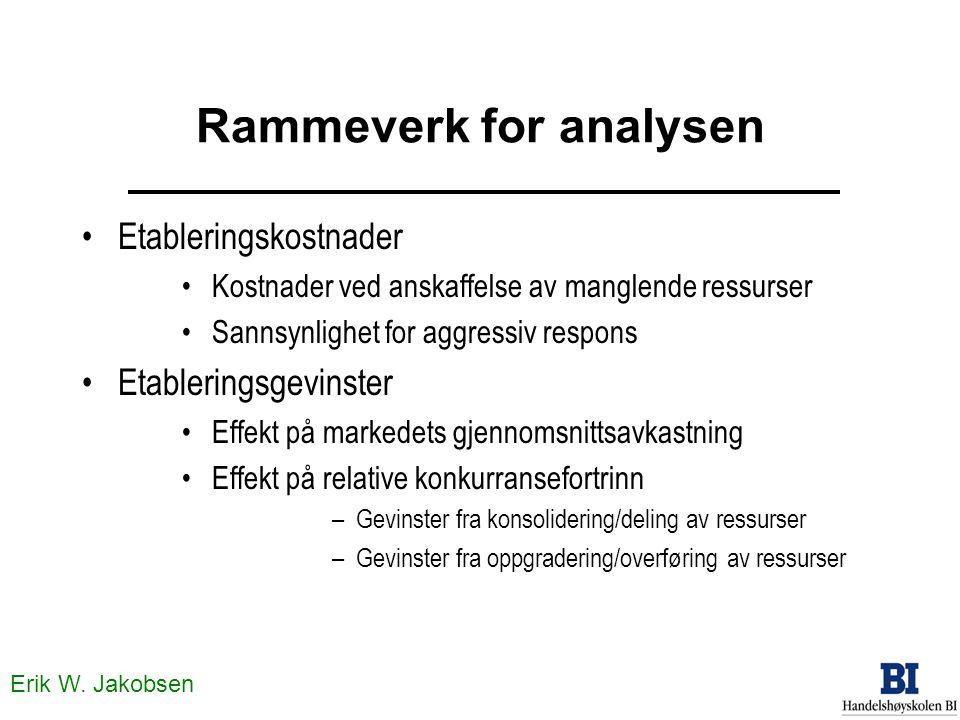 Erik W. Jakobsen Rammeverk for analysen •Etableringskostnader •Kostnader ved anskaffelse av manglende ressurser •Sannsynlighet for aggressiv respons •