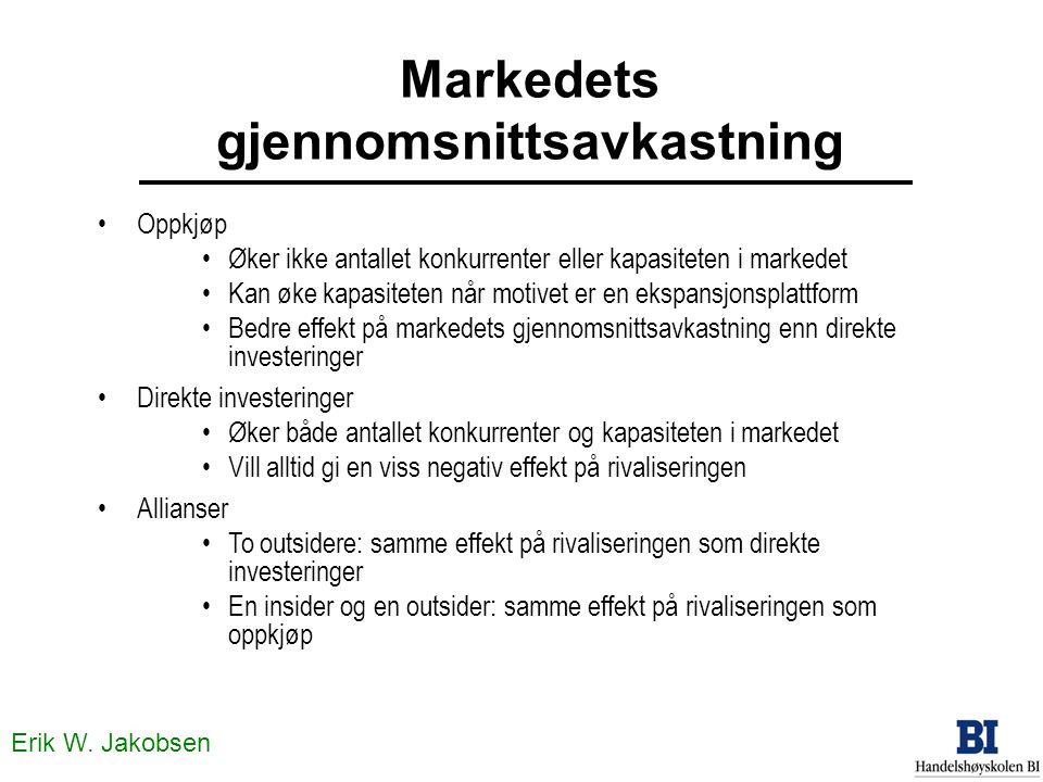 Erik W. Jakobsen Markedets gjennomsnittsavkastning •Oppkjøp •Øker ikke antallet konkurrenter eller kapasiteten i markedet •Kan øke kapasiteten når mot