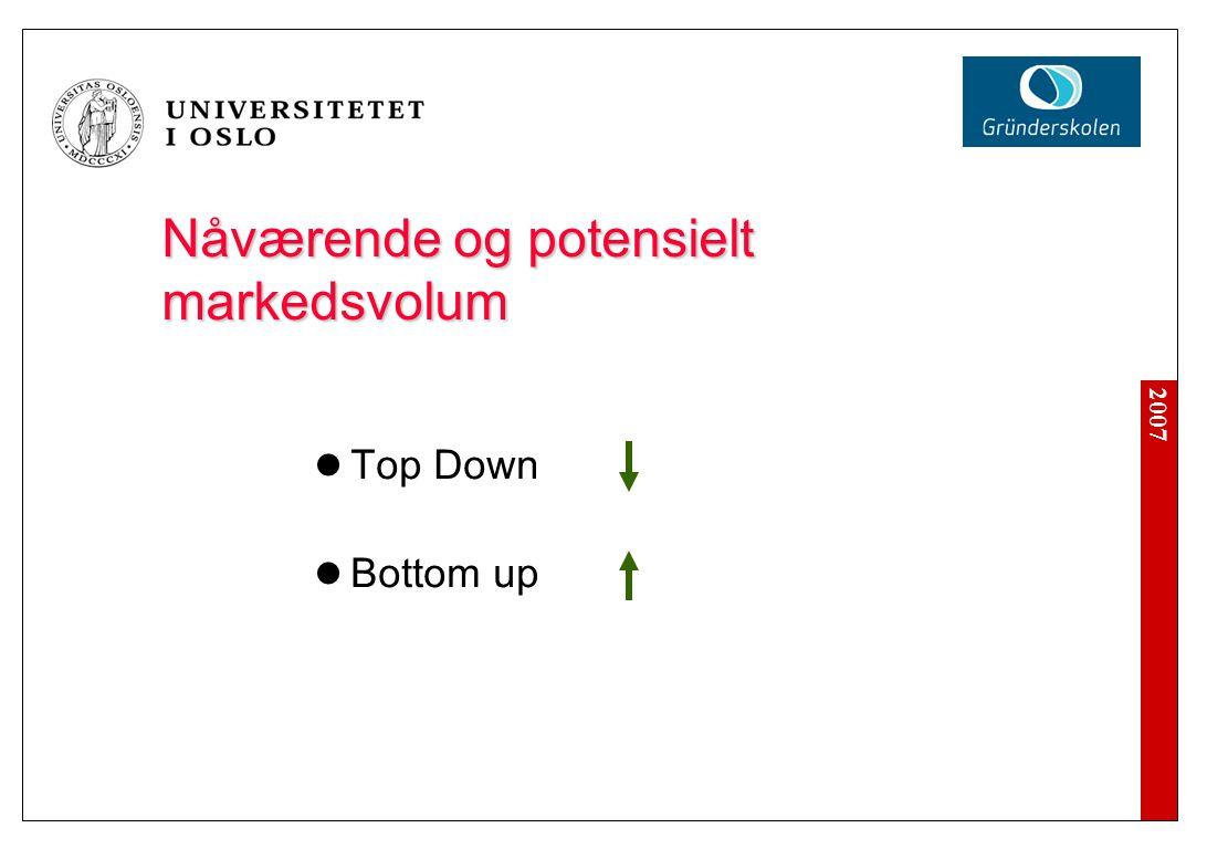 2007 Nåværende og potensielt markedsvolum Nåværende og potensielt markedsvolum  Top Down  Bottom up
