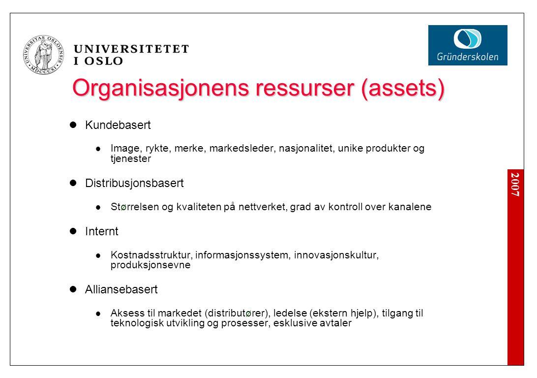2007 Organisasjonens ressurser (assets)  Kundebasert  Image, rykte, merke, markedsleder, nasjonalitet, unike produkter og tjenester  Distribusjonsb