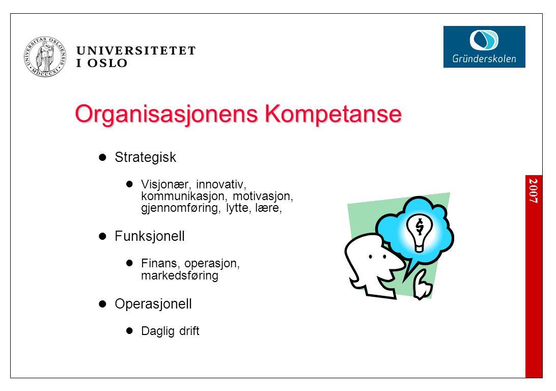 2007 Organisasjonens Kompetanse  Strategisk  Visjonær, innovativ, kommunikasjon, motivasjon, gjennomføring, lytte, lære,  Funksjonell  Finans, ope