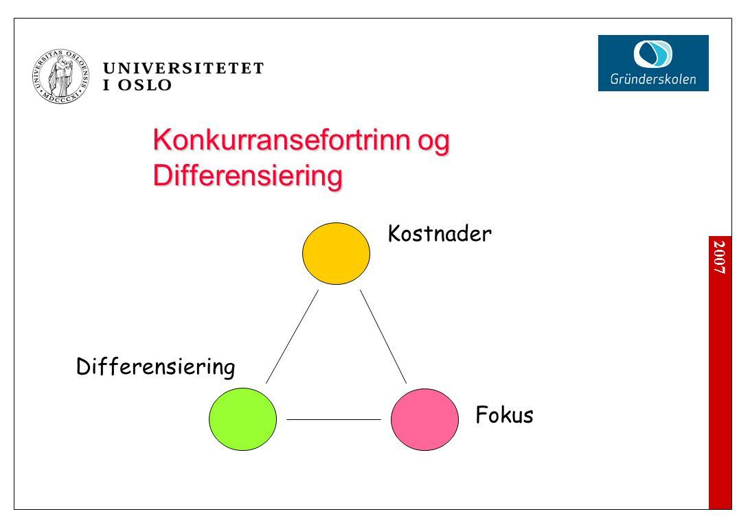 2007 Konkurransefortrinn og Differensiering Kostnader Differensiering Fokus
