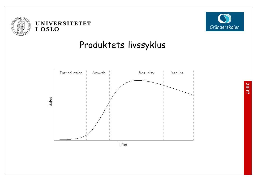 2007 IntroductionGrowthMaturityDecline Time Sales Produktets livssyklus