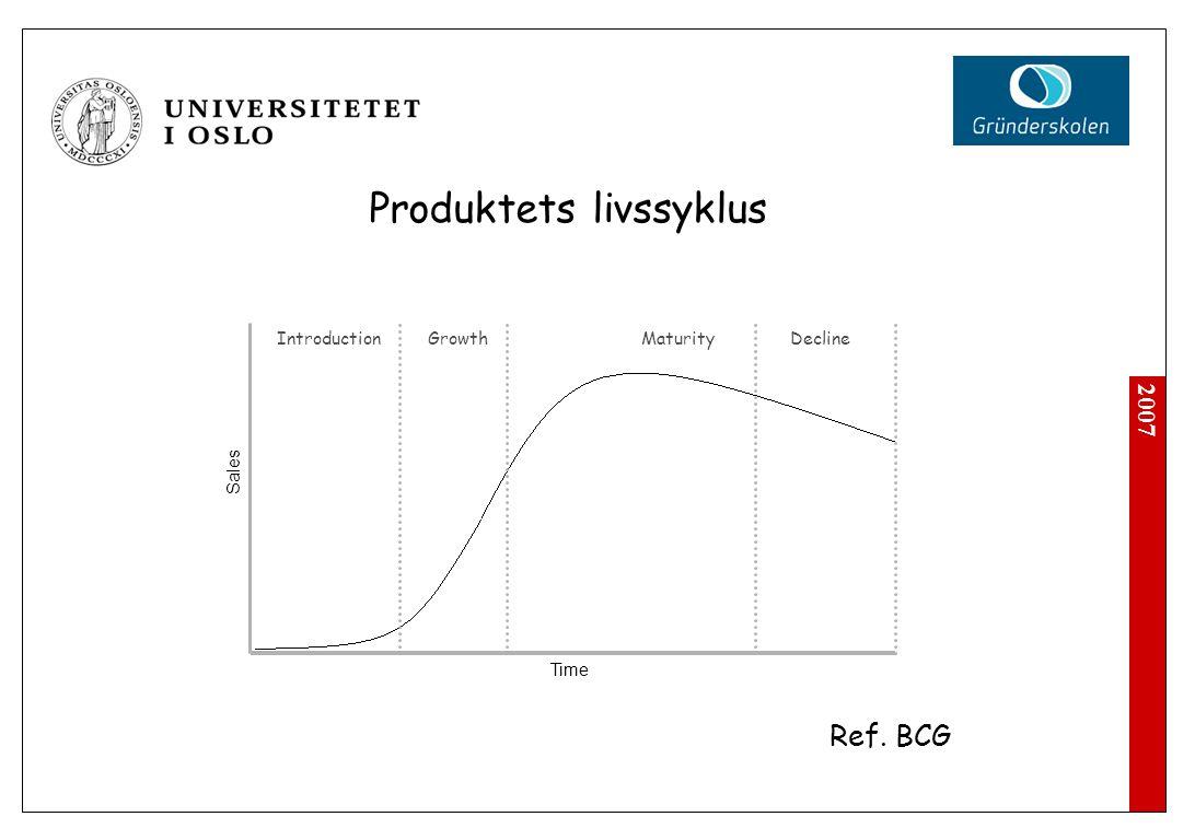 2007 IntroductionGrowthMaturityDecline Time Sales Produktets livssyklus Ref. BCG