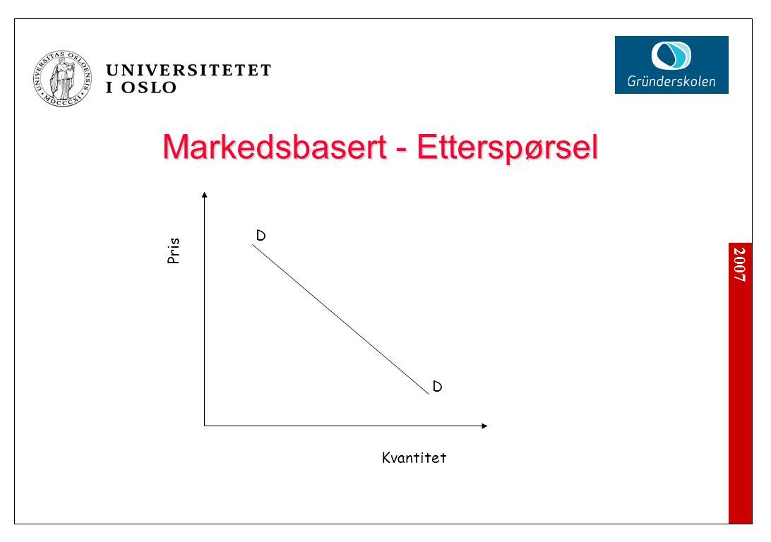 2007 Kvantitet Pris D D Markedsbasert - Etterspørsel
