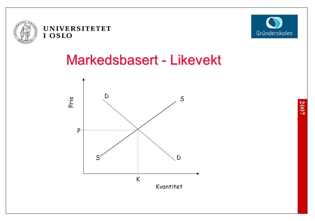 2007 Pris Kvantitet S SD D P K Markedsbasert - Likevekt