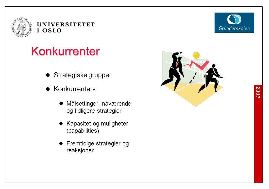2007 Konkurrenter  Strategiske grupper  Konkurrenters  Målsettinger, nåværende og tidligere strategier  Kapasitet og muligheter (capabilities)  F