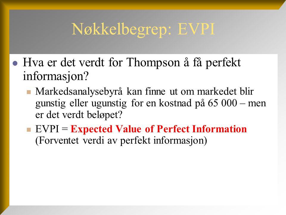 Pass på begrepene:  EVPI = Expected Value of Perfect Information (forventet verdi av perfekt informasjon)  EVwPI = Expected Value with Perfect Information (forventet verdi med perfekt informasjon)  EVPI = EVwPI - Max EMV