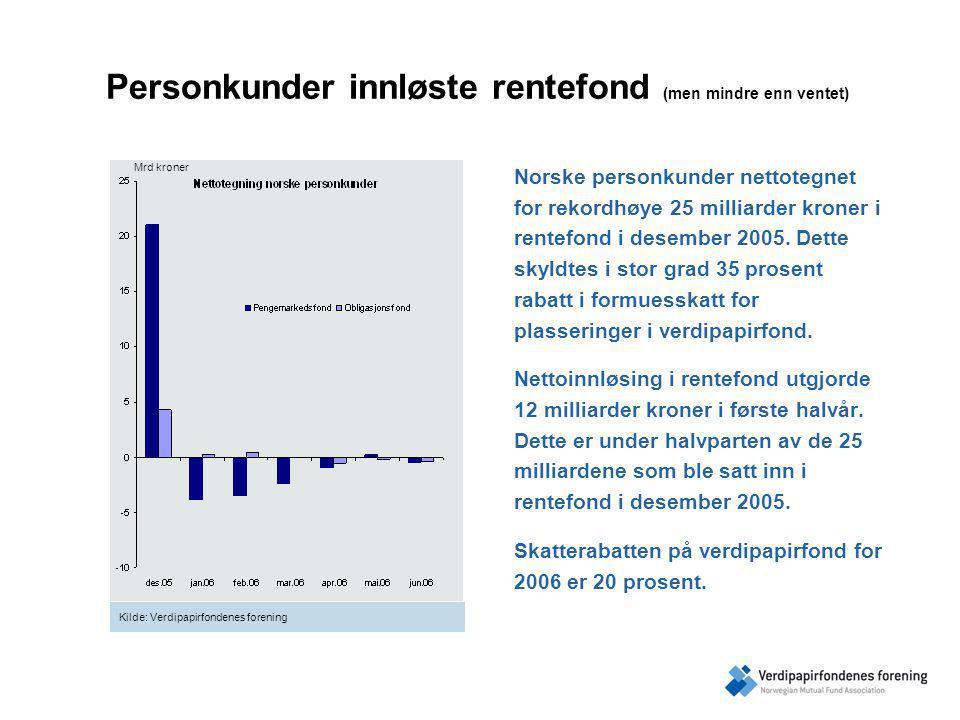 Personkunder innløste rentefond (men mindre enn ventet) Norske personkunder nettotegnet for rekordhøye 25 milliarder kroner i rentefond i desember 2005.