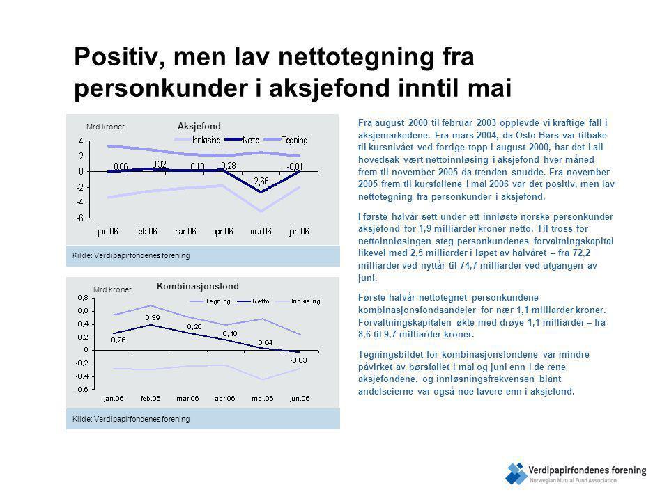 Positiv, men lav nettotegning fra personkunder i aksjefond inntil mai Fra august 2000 til februar 2003 opplevde vi kraftige fall i aksjemarkedene.