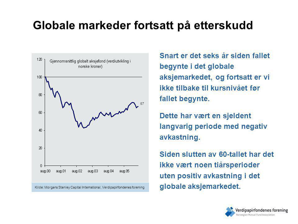 Globale markeder fortsatt på etterskudd Snart er det seks år siden fallet begynte i det globale aksjemarkedet, og fortsatt er vi ikke tilbake til kursnivået før fallet begynte.