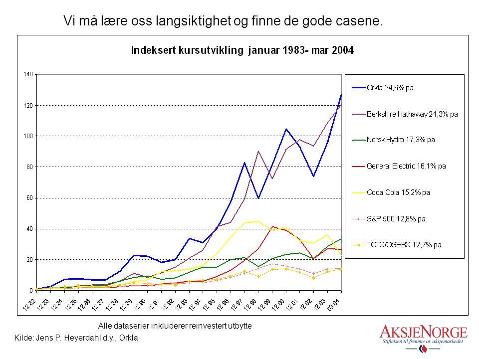 Enkeltaksjer; risikabelt og spennende. OBX Fjords børshistorikk Siste år Selskapsrisiko / usystematisk risiko
