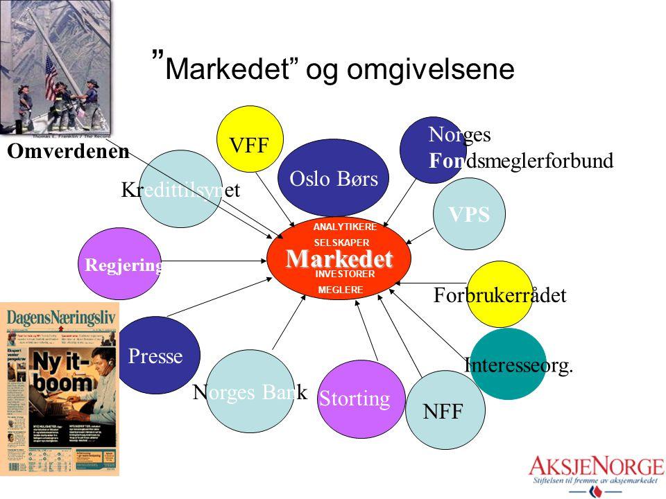 NOKIA Tidens spørsmål - hvordan kan jeg finne fremtidens Nokia? ? ? ? ? ? ? ? ? ? ? ? ? ? ? Hvor er i dag fremtidens konkurrenter til Aksjemarkedet le