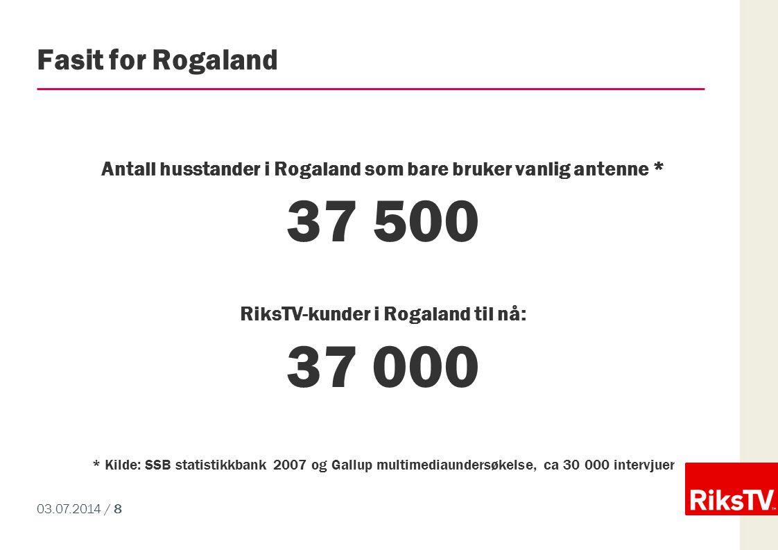 03.07.2014 / 8 Fasit for Rogaland Antall husstander i Rogaland som bare bruker vanlig antenne * 37 500 RiksTV-kunder i Rogaland til nå: 37 000 * Kilde