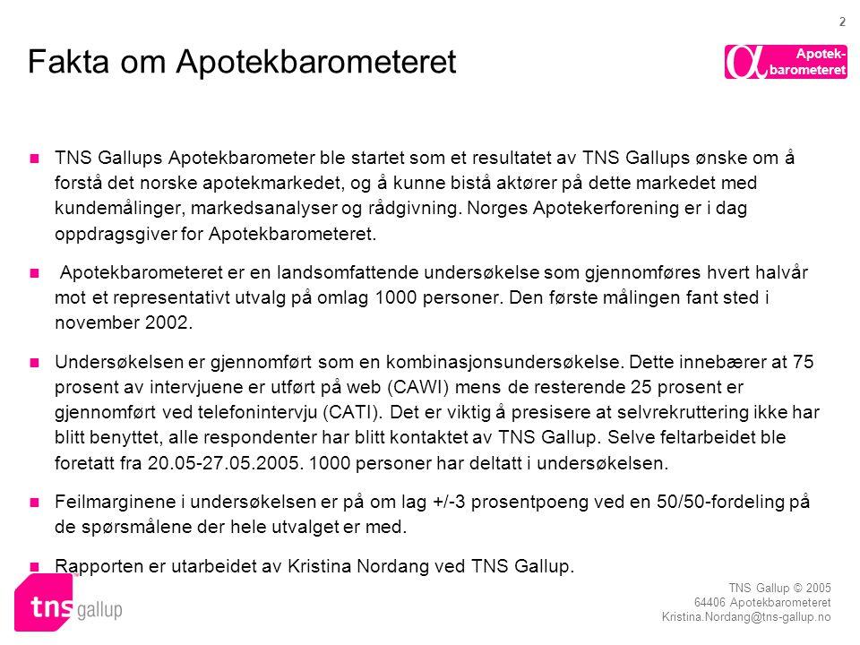 Apotek- barometeret  TNS Gallup © 2005 64406 Apotekbarometeret Kristina.Nordang@tns-gallup.no 3 Om utvalget  Etter vekting:  50% er menn, 50% av utvalget er kvinner.