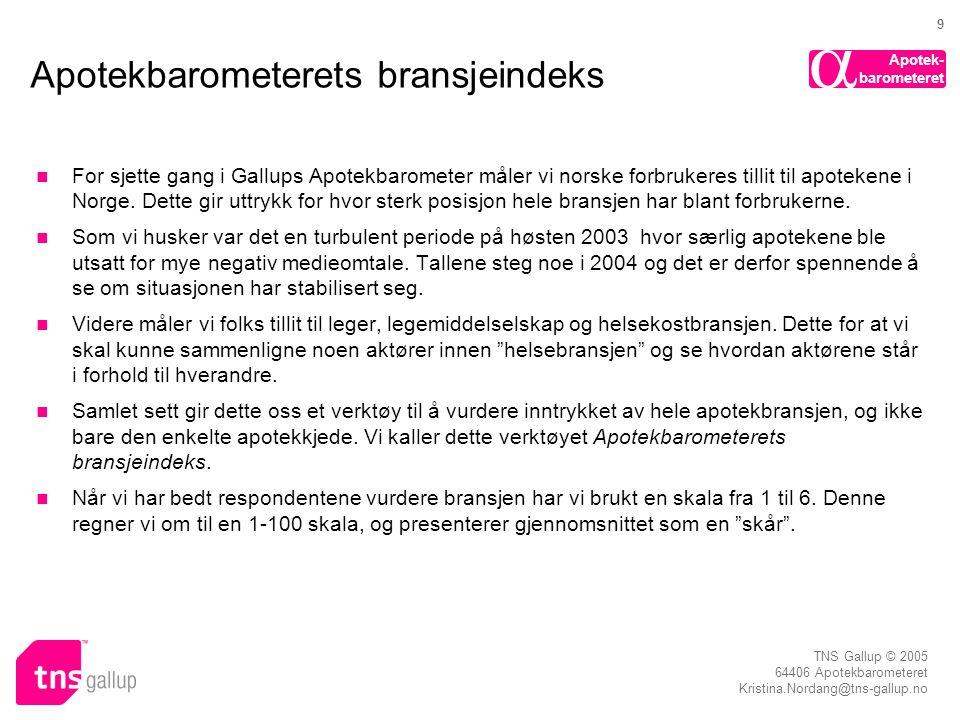 Apotek- barometeret  TNS Gallup © 2005 64406 Apotekbarometeret Kristina.Nordang@tns-gallup.no 9 Apotekbarometerets bransjeindeks  For sjette gang i Gallups Apotekbarometer måler vi norske forbrukeres tillit til apotekene i Norge.