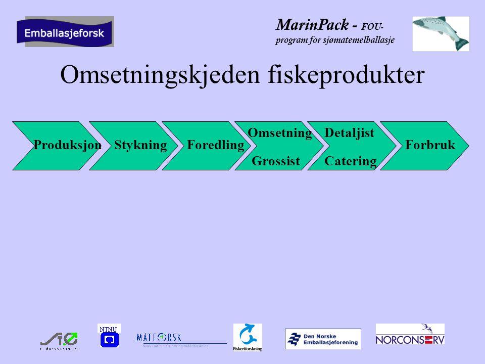 MarinPack - FOU- program for sjømatemelballasje Omsetningskjeden fiskeprodukter ProduksjonStykning OmsetningDetaljist Forbruk CateringGrossist Foredling