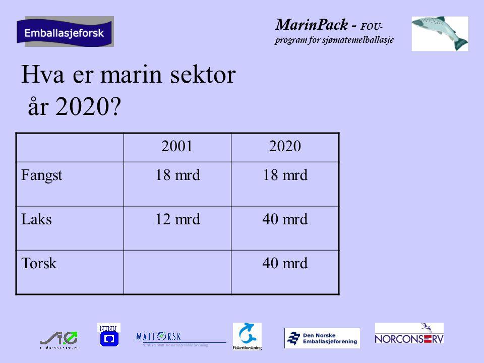 MarinPack - FOU- program for sjømatemelballasje Hva er marin sektor år 2020.