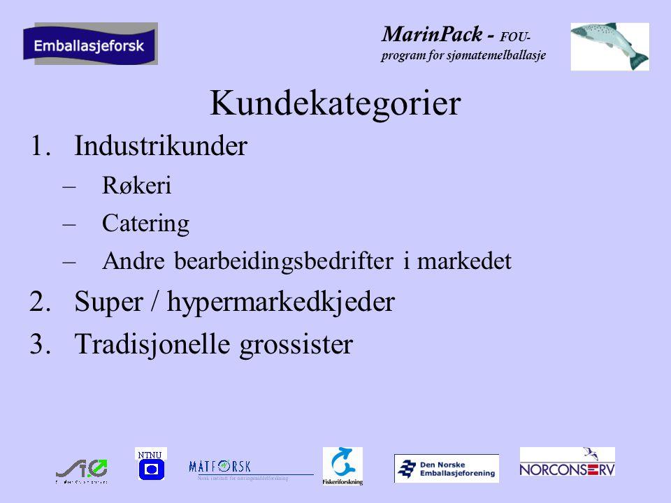 MarinPack - FOU- program for sjømatemelballasje Produktsammensetning FerskvareFrossen vare Hel fiskXX StykningXXXXXXX ForedlingXXX