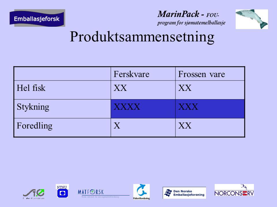 MarinPack - FOU- program for sjømatemelballasje Tilpasset myndighetskrav •Miljøhensyn •Max 60 % av netto volum kan være fylt av fisk (effektiv kjøling) Tette kasser gir ingen vannavrenning og vil bli et fremtidig krav