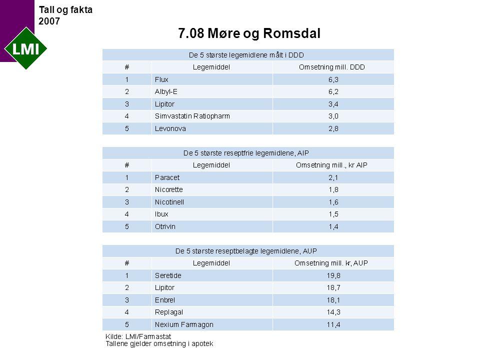 Tall og fakta 2007 7.08 Møre og Romsdal