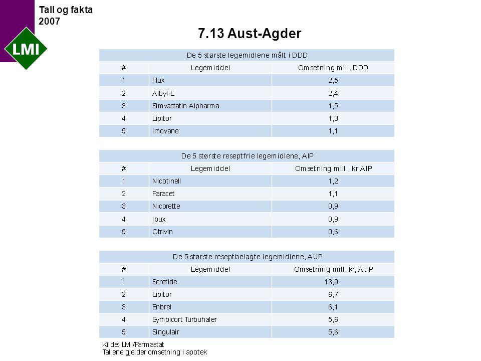 Tall og fakta 2007 7.13 Aust-Agder